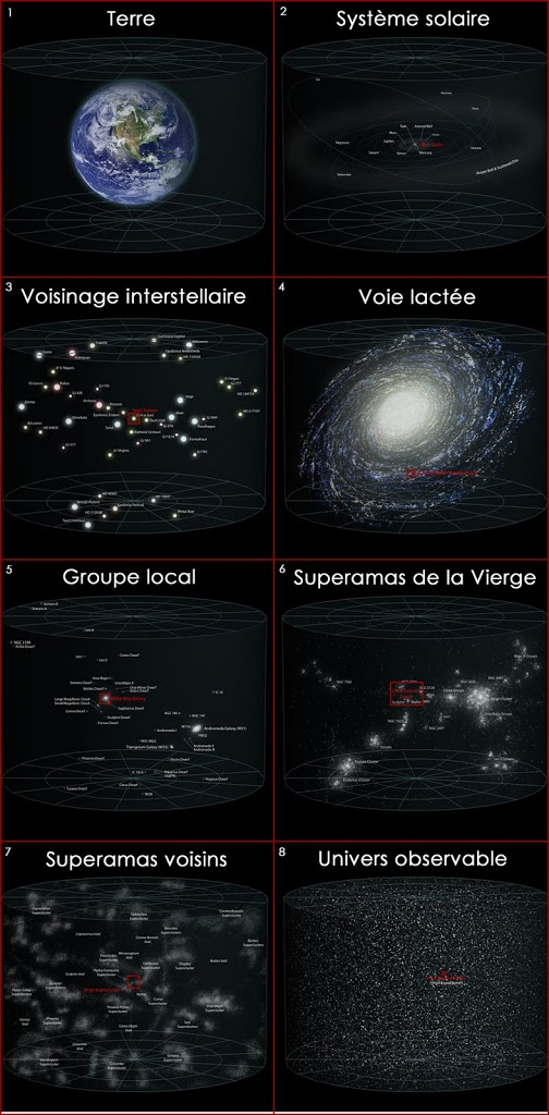 Univers_observable